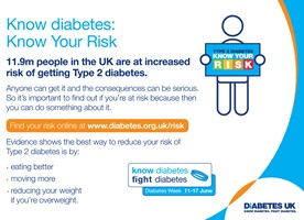 Diabetes, know your risk